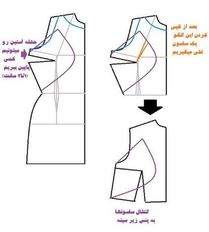 دوخت پیراهن مجلسی,دوخت پیراهن عروسی,آموزش دوخت انواع پیراهن