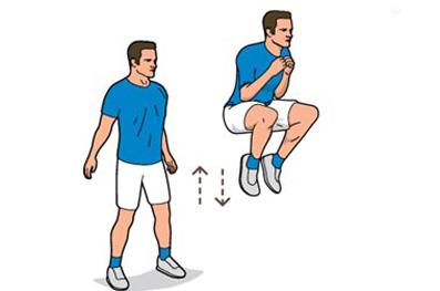 حرکات ورزشی,تمرینات ورزشی,ورزش,تمرینات قدرتی