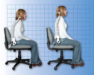 وضعیت قرارگیری مناسب بدن,فواید صاف ایستادن,نحوه درست نشستن
