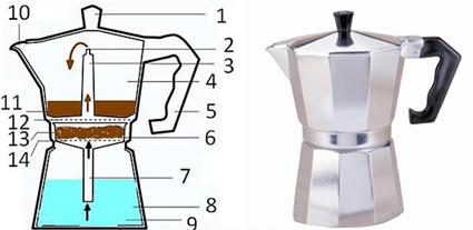 قهوه ساز,قهوه ساز خانگی,مدل قهوه ساز خانگی,خرید قهوه ساز خانگی